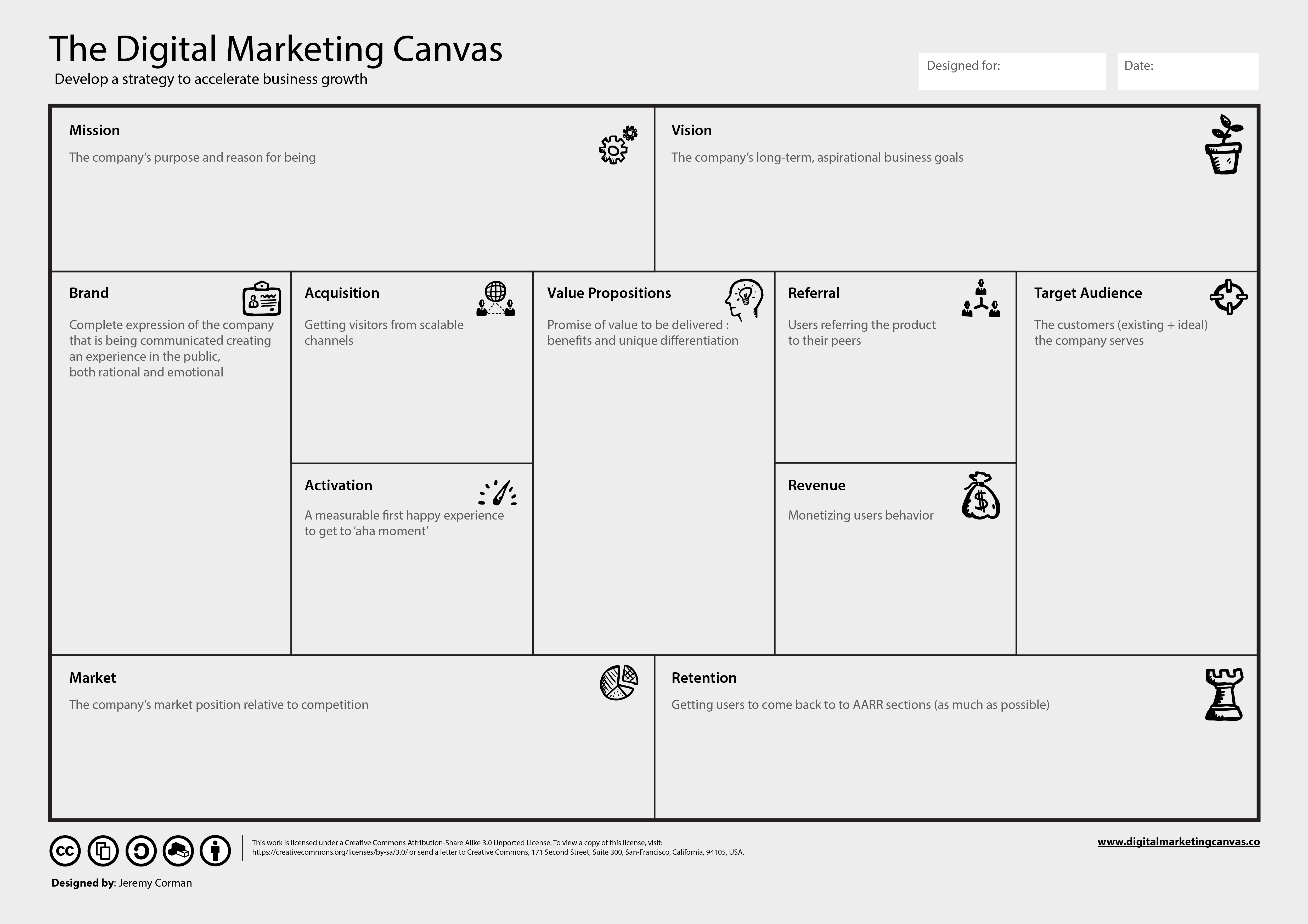 Digital Marketing Canvas Tool And Template Online Tuzzit