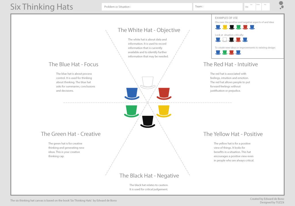 b6020d0f5df Use it on TUZZit Six Thinking Hats Tool