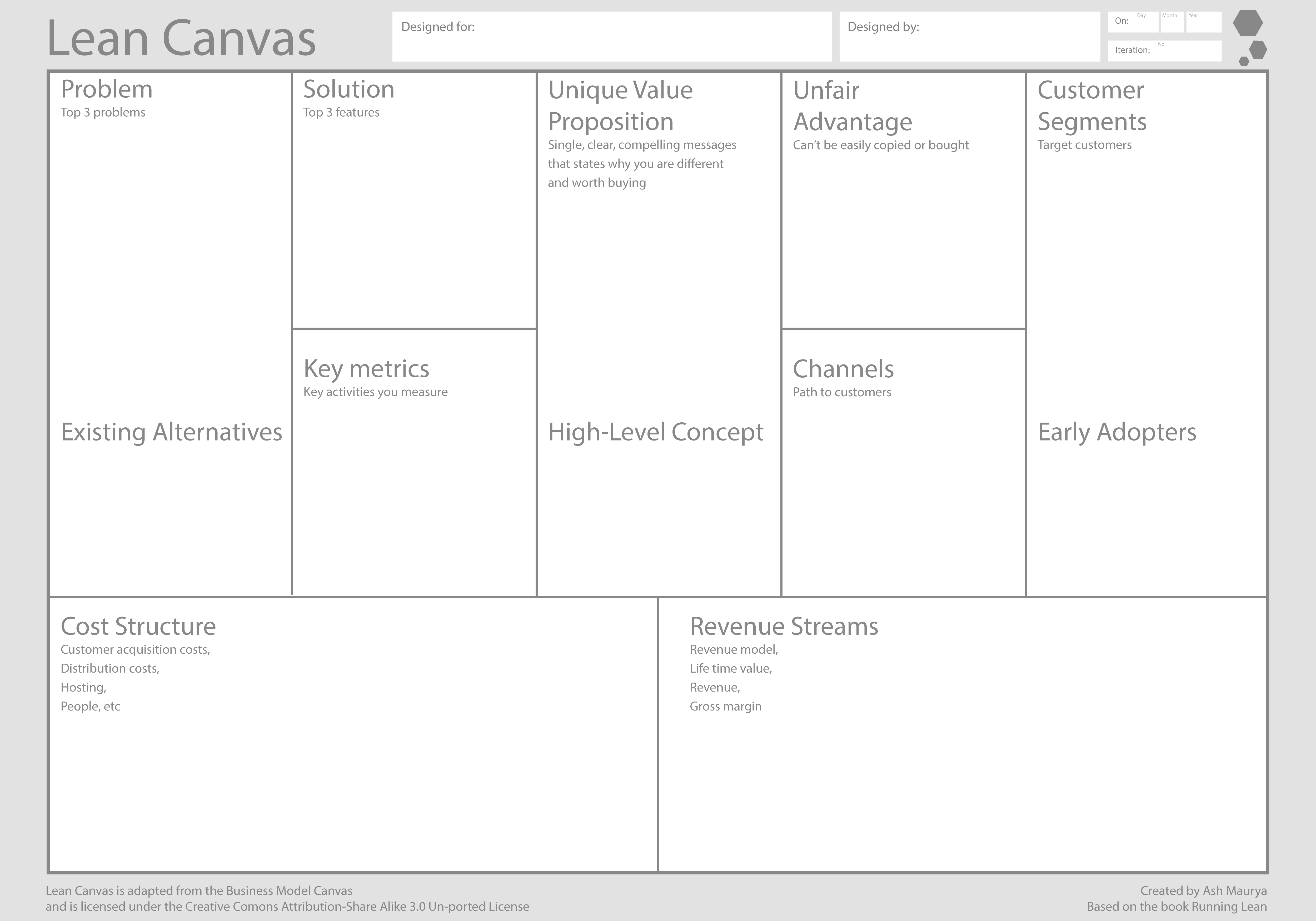 20 Business Model Canvas Template Pdf Doc 4
