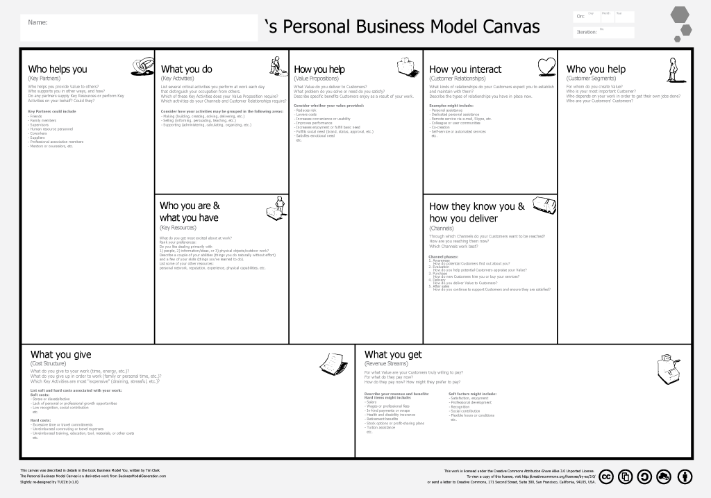 Personal business model canvas tool tuzzit use it on tuzzit personal business model tool flashek