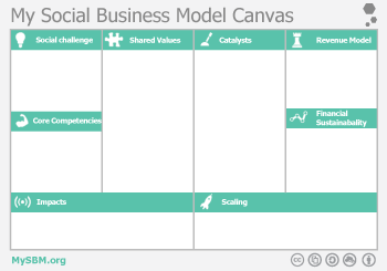 My Social Business Model