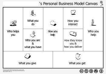 The Personal Business Model