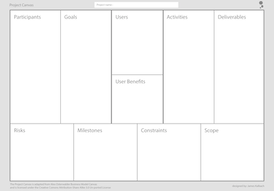 Business model canvas tool and template online tuzzit learn more project canvas tool and template wajeb Images